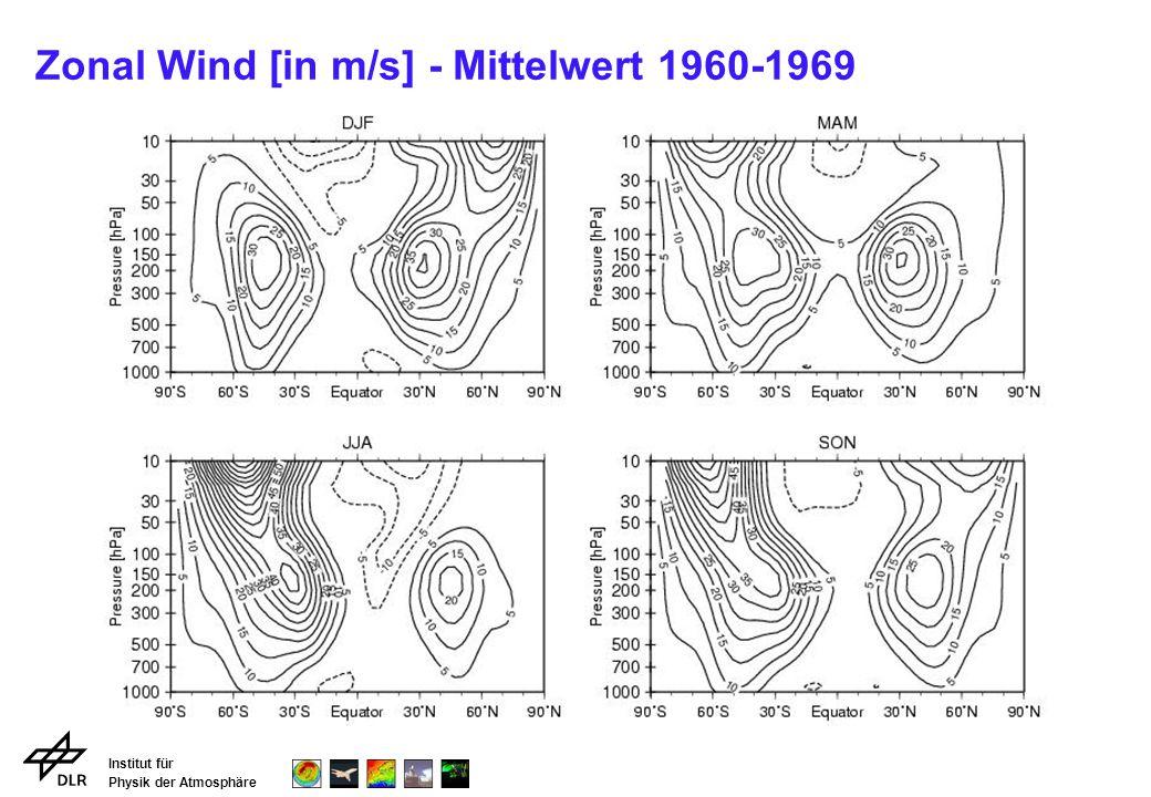 Zonal Wind [in m/s] - Mittelwert 1960-1969